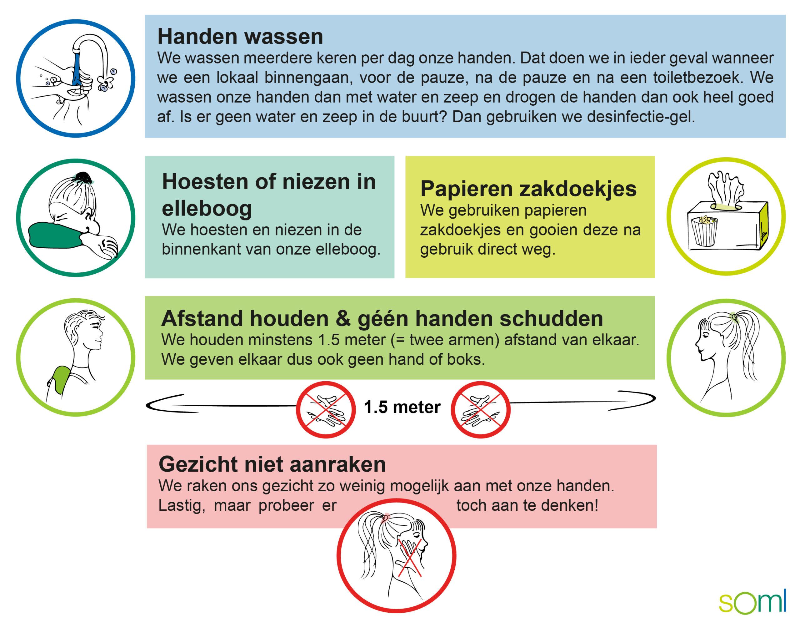 COVID-19 Richtlijnen: Handen wassen, niesen in elleboog, afstand houden, geen handen schudden of boks, gezicht niet aanraken